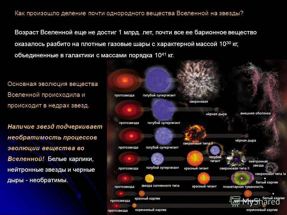 Как произошло деление почти однородного вещества Вселенной на звезды? Возраст Вселенной еще не достиг 1 млрд. лет, почти все ее барионное вещество оказалось разбито на плотные газовые шары с характерной массой 10 30 кг, объединенные в галактики с мас