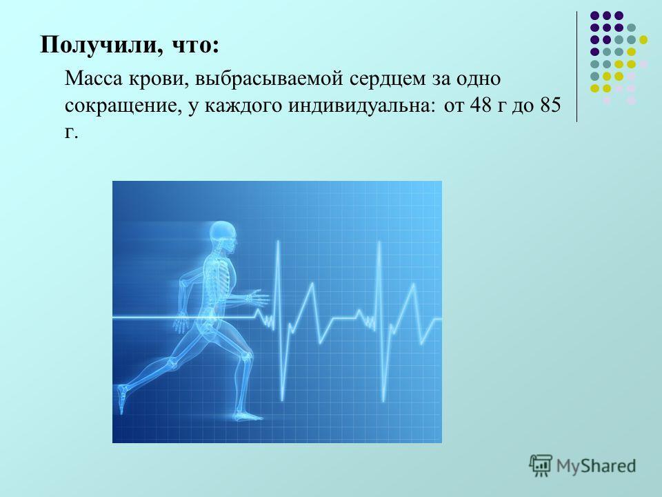 Получили, что: Масса крови, выбрасываемой сердцем за одно сокращение, у каждого индивидуальна: от 48 г до 85 г.
