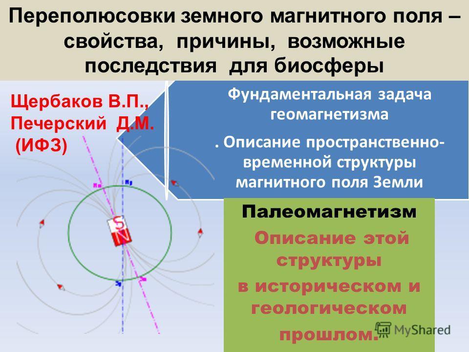 Фундаментальная задача геомагнетизма. Описание пространственно- временной структуры магнитного поля Земли Палеомагнетизм Описание этой структуры в историческом и геологическом прошлом. Переполюсовки земного магнитного поля – свойства, причины, возмож