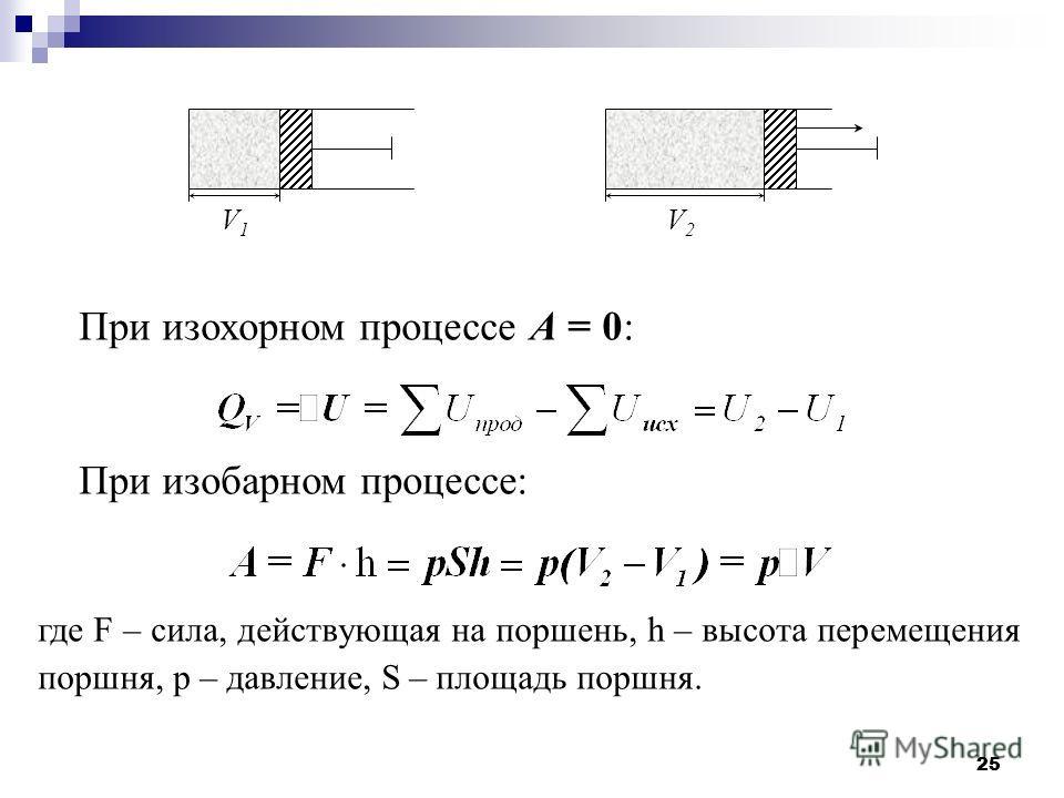 25 При изохорном процессе А = 0: При изобарном процессе: где F – сила, действующая на поршень, h – высота перемещения поршня, р – давление, S – площадь поршня. V2V2 V1V1