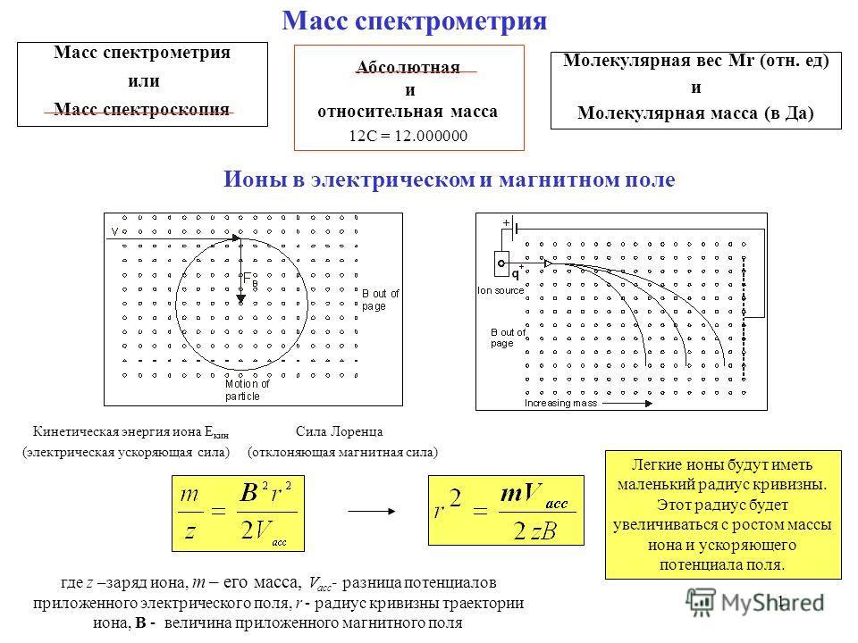 1 Масс спектрометрия или Масс спектроскопия Абсолютная и относительная масса 12C = 12.000000 Молекулярная вес Мr (отн. ед) и Молекулярная масса (в Да) Ионы в электрическом и магнитном поле где z –заряд иона, m – его масса, V acc - разница потенциалов