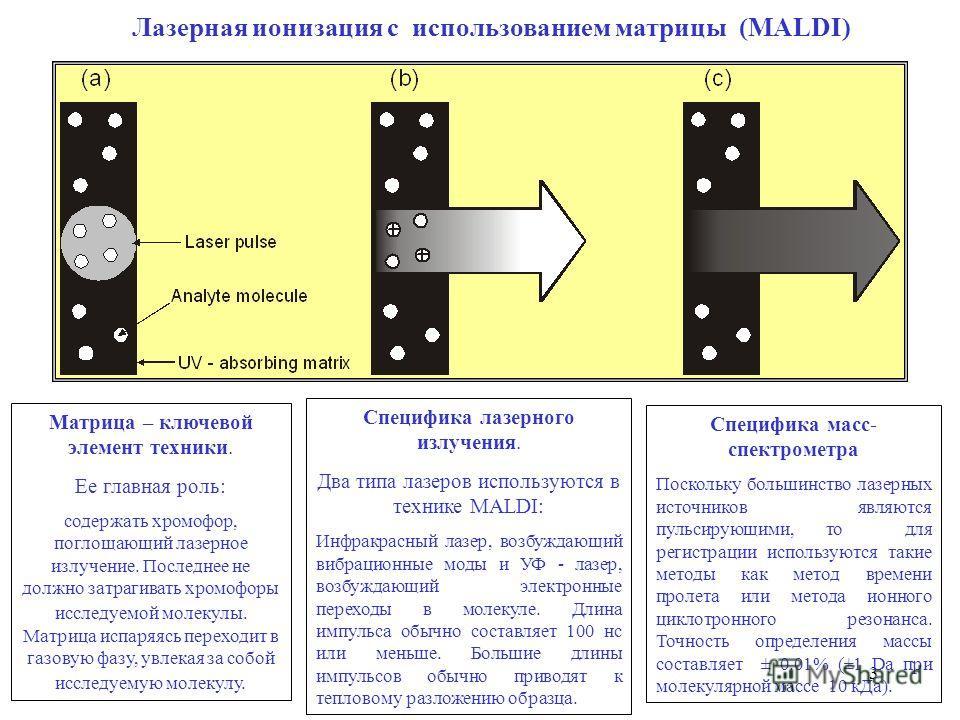 3 Лазерная ионизация с использованием матрицы (MALDI) Матрица – ключевой элемент техники. Ее главная роль: содержать хромофор, поглощающий лазерное излучение. Последнее не должно затрагивать хромофоры исследуемой молекулы. Матрица испаряясь переходит