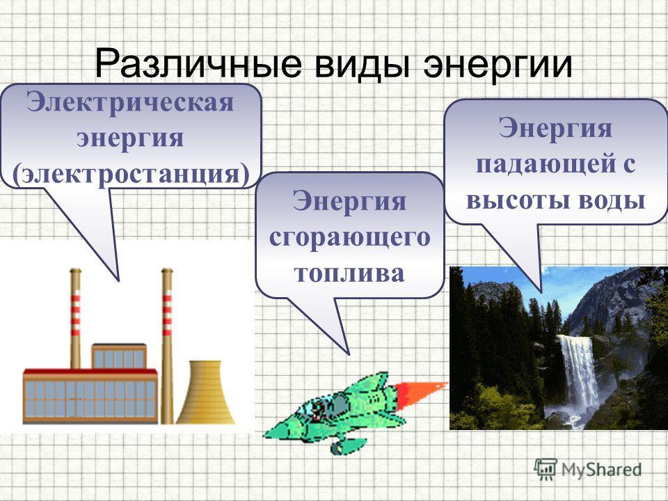 Различные виды энергии Электрическая энергия (электростанция) Энергия сгорающего топлива Энергия падающей с высоты воды