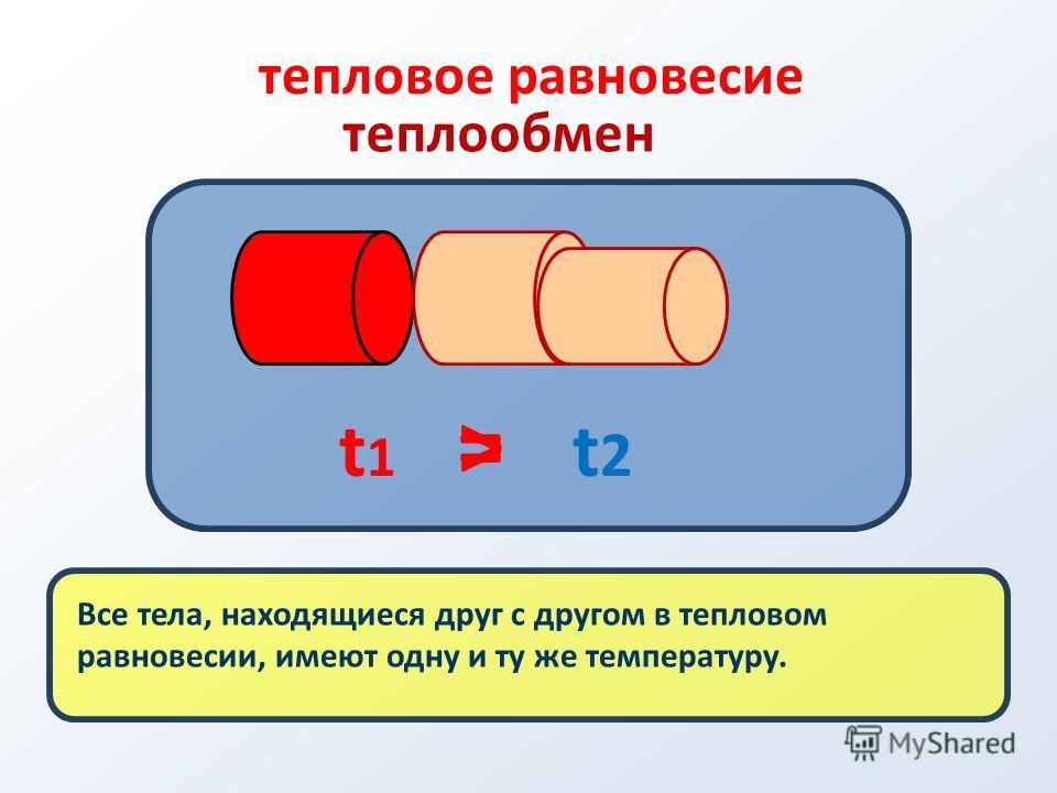 Все тела, находящиеся друг с другом в тепловом равновесии, имеют одну и ту же температуру. > t1t1 t2t2 = теплообмен тепловое равновесие