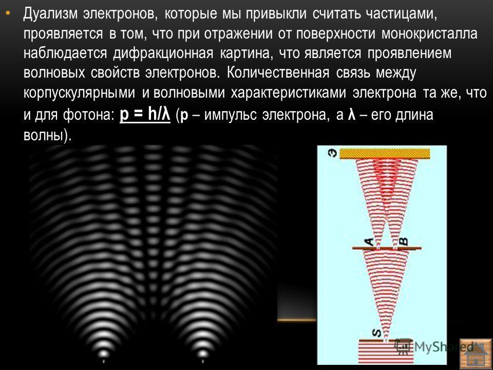 Дуализм электронов, которые мы привыкли считать частицами, проявляется в том, что при отражении от поверхности монокристалла наблюдается дифракционная картина, что является проявлением волновых свойств электронов. Количественная связь между корпускул