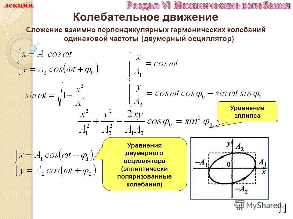 Сложение взаимно перпендикулярных гармонических колебаний одинаковой частоты (двумерный осциллятор) Уравнения двумерного осциллятора (эллиптически поляризованные колебания) Уравнение эллипса