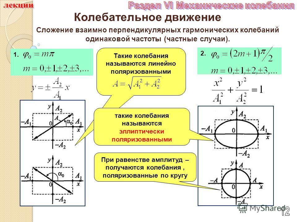 Колебательное движение Сложение взаимно перпендикулярных гармонических колебаний одинаковой частоты (частные случаи). 1. 2. Такие колебания называются линейно поляризованными такие колебания называются эллиптически поляризованными При равенстве ампли