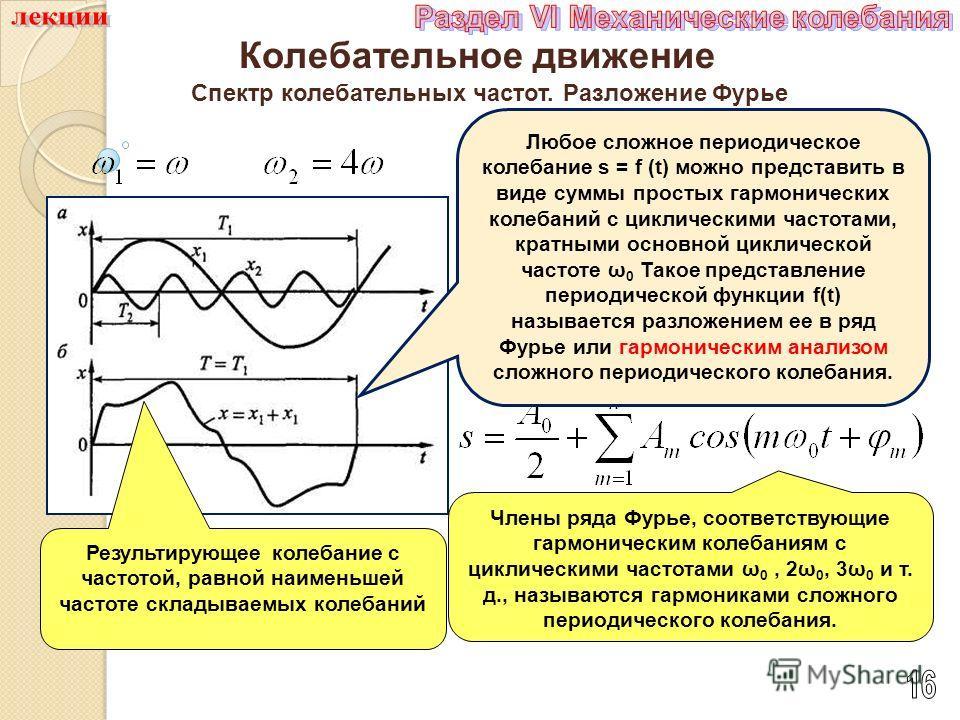 Колебательное движение Спектр колебательных частот. Разложение Фурье Результирующее колебание с частотой, равной наименьшей частоте складываемых колебаний Члены ряда Фурье, соответствующие гармоническим колебаниям с циклическими частотами ω 0, 2ω 0,