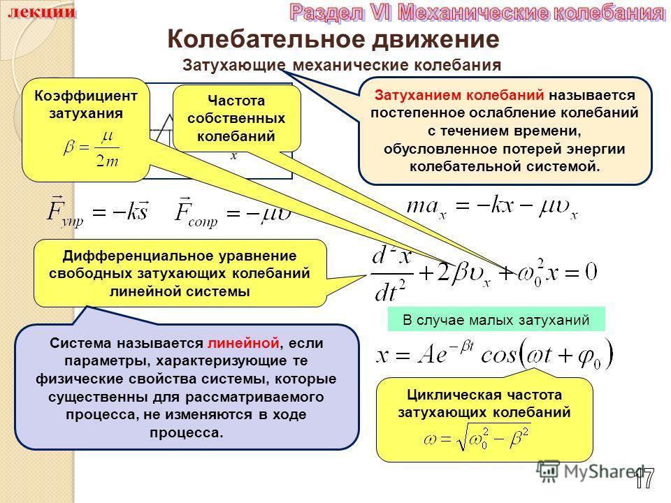 Колебательное движение В случае малых затуханий Затухающие механические колебания Затуханием колебаний называется постепенное ослабление колебаний с течением времени, обусловленное потерей энергии колебательной системой. Дифференциальное уравнение св