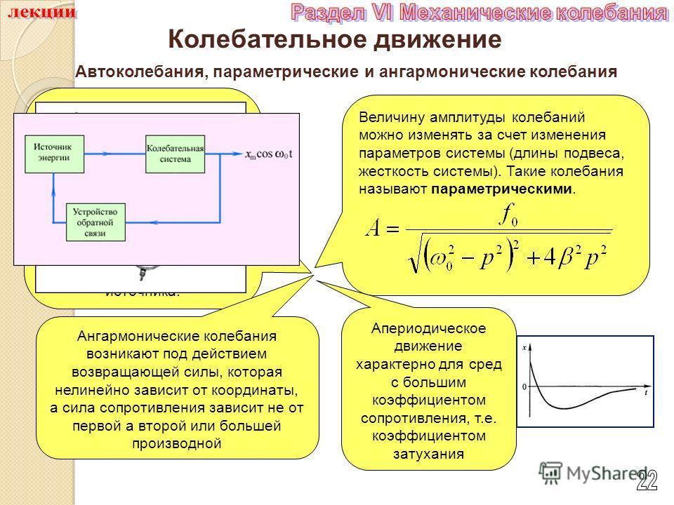 Колебательное движение Автоколебания, параметрические и ангармонические колебания В автоколебательных системах незатухающие колебания возникают (автоколебания) не за счет периодического внешнего воздействия, а в результате имеющейся у таких систем сп