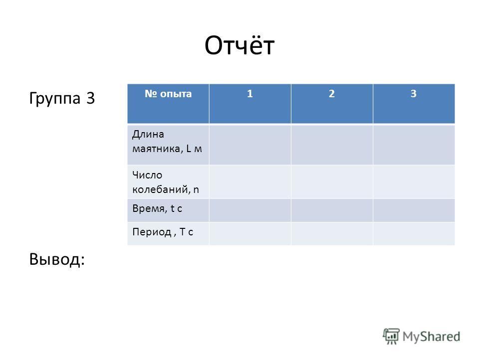 Отчёт Группа 3 Вывод: опыта 123 Длина маятника, L м Число колебаний, n Время, t с Период, Т с