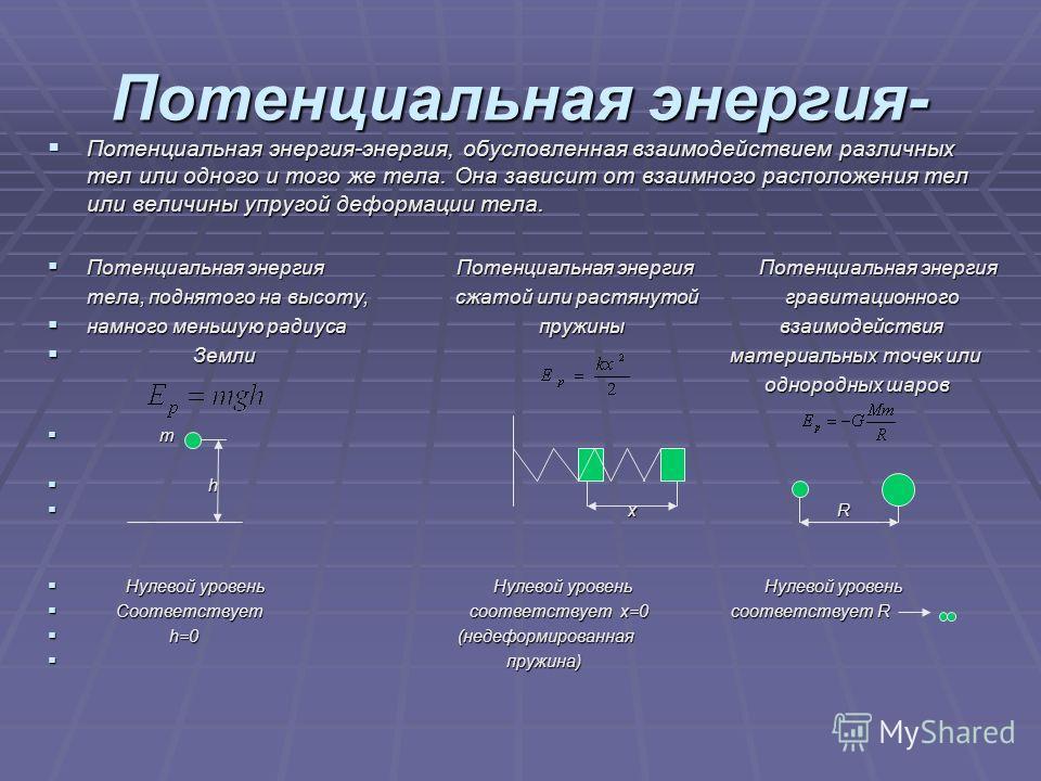 Потенциальная энергия- Потенциальная энергия-энергия, обусловленная взаимодействием различных тел или одного и того же тела. Она зависит от взаимного расположения тел или величины упругой деформации тела. Потенциальная энергия П Потенциальная энергия