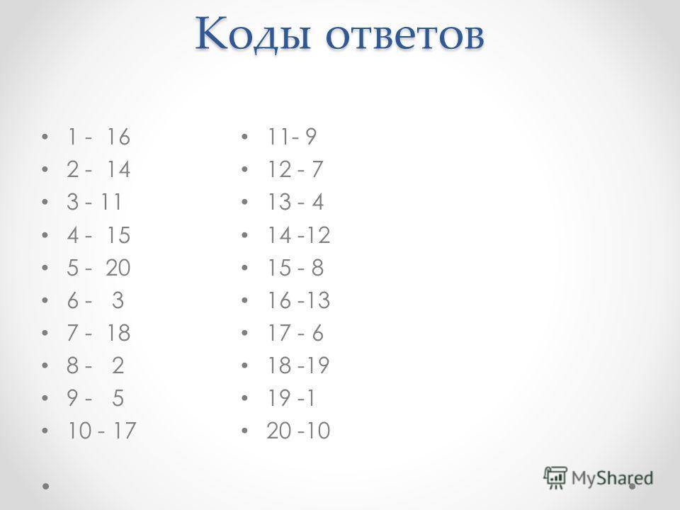 Коды ответов 1 - 16 2 - 14 3 - 11 4 - 15 5 - 20 6 - 3 7 - 18 8 - 2 9 - 5 10 - 17 11- 9 12 - 7 13 - 4 14 -12 15 - 8 16 -13 17 - 6 18 -19 19 -1 20 -10
