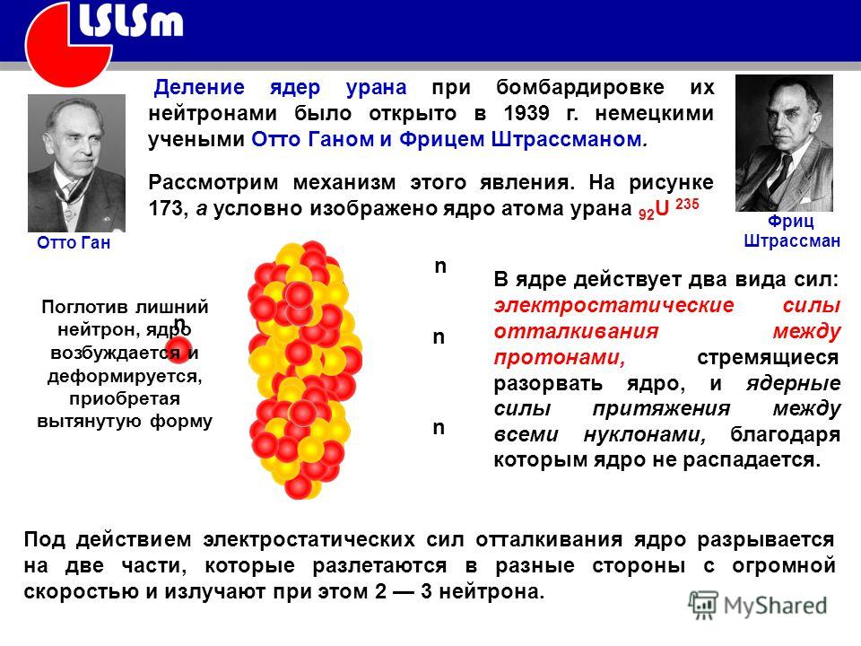 Деление ядер урана при