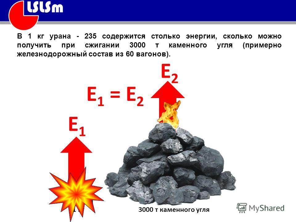 92 U 235 1 кг 3000 т каменного угля Е 1 = Е 2 Е1Е1 Е2Е2 В 1 кг урана - 235 содержится столько энергии, сколько можно получить при сжигании 3000 т каменного угля (примерно железнодорожный состав из 60 вагонов).