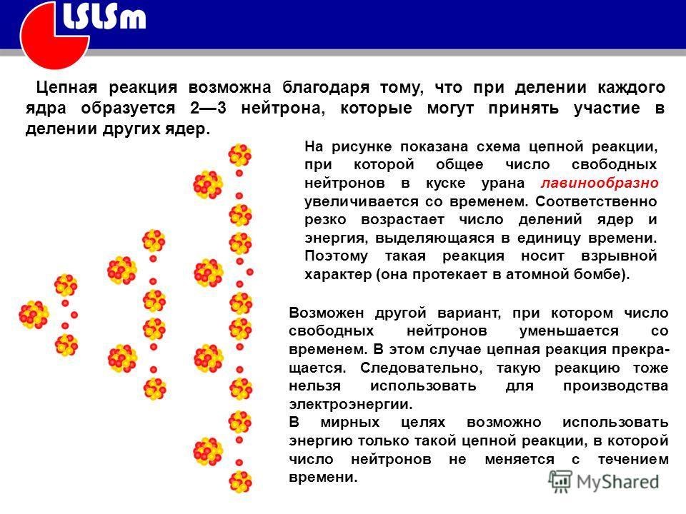 На рисунке показана схема цепной реакции, при которой общее число свободных нейтронов в куске урана лавинообразно увеличивается со временем. Соответственно резко возрастает число делений ядер и энергия, выделяющаяся в единицу времени. Поэтому такая