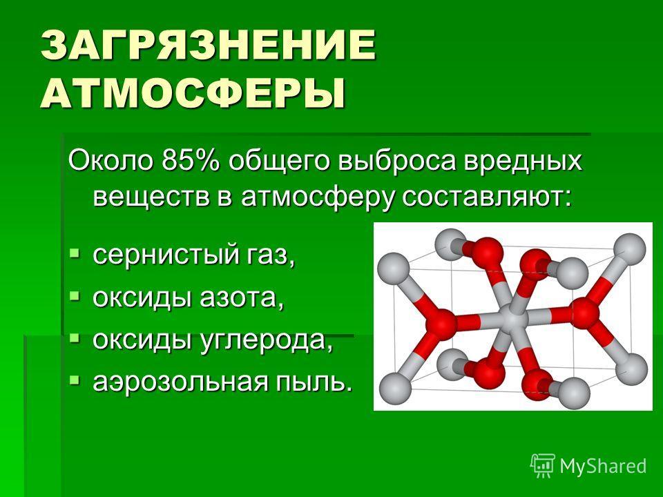 ЗАГРЯЗНЕНИЕ АТМОСФЕРЫ Около 85% общего выброса вредных веществ в атмосферу составляют: сернистый газ, сернистый газ, оксиды азота, оксиды азота, оксиды углерода, оксиды углерода, аэрозольная пыль. аэрозольная пыль.