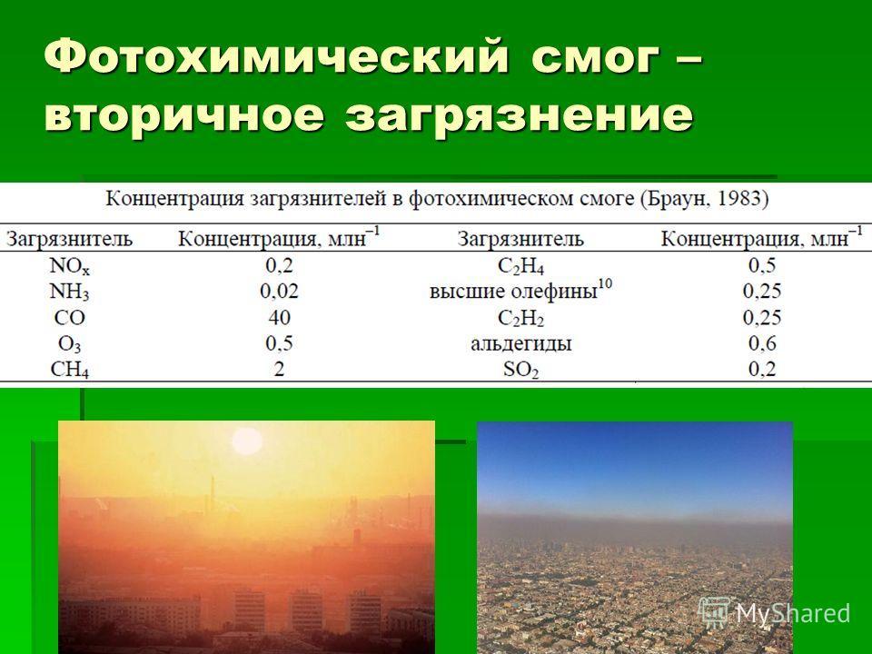 Фотохимический смог – вторичное загрязнение