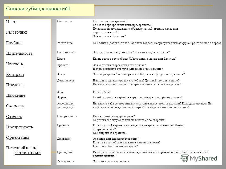 metapractice (c) 83 План перехода к авто калибровке 6. Откалибровать список субмодальностей Х да/нет: --Цвет --Расстояние --Глубина --Длительность --Четкость --Контраст --Пределы --Движение --Скорость --Оттенок --Прозрачность --Ориентация --Передний