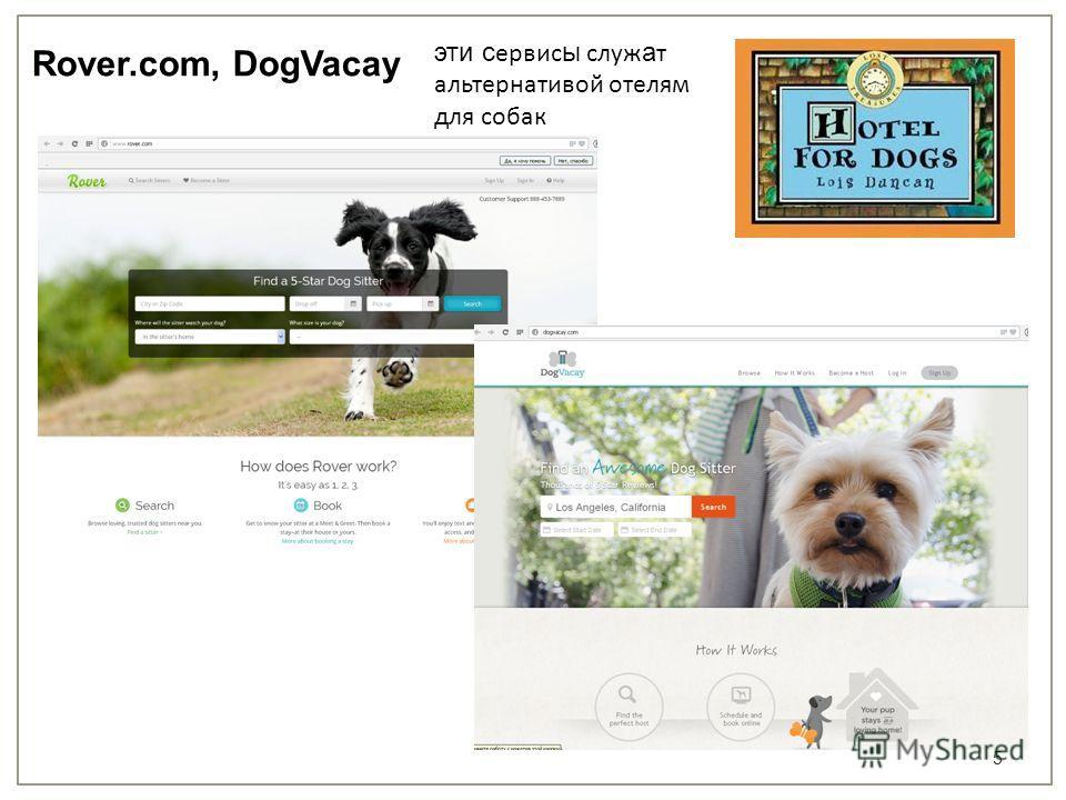 5 эти с ервис ы служ а т альтернативой отелям для собак Rover.com, DogVacay