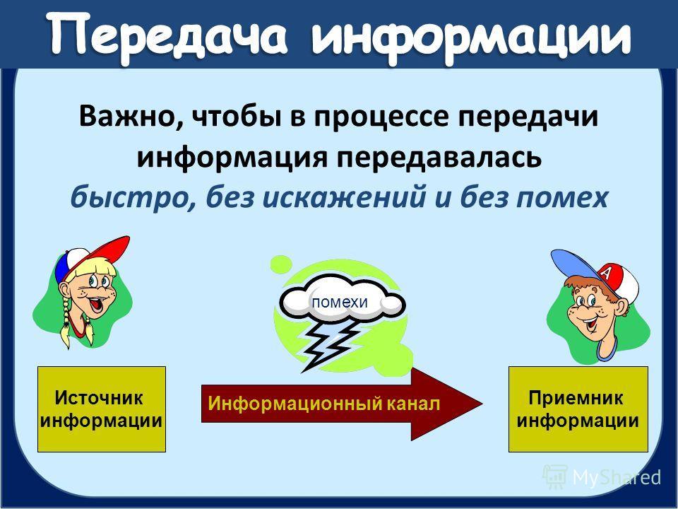 Важно, чтобы в процессе передачи информация передавалась быстро, без искажений и без помех Источник информации Приемник информации Информационный канал помехи