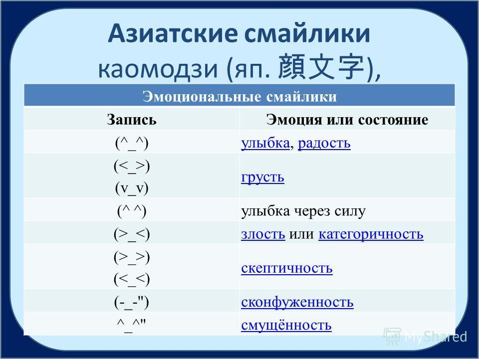 Азиатские смайлики каомодзи (яп. ), Эмоциональные смайлики Запись Эмоция или состояние (^_^)улыбкаулыбка, радостьрадость ( ) (v_v) грусть (^ ^)улыбка через силу (>__>) (
