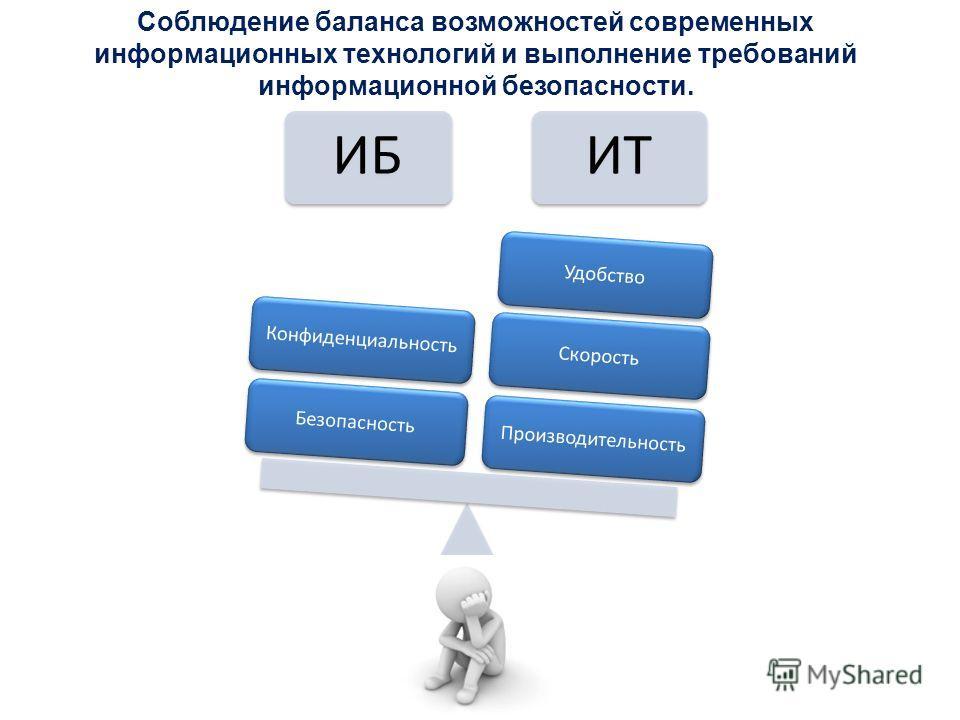 Соблюдение баланса возможностей современных информационных технологий и выполнение требований информационной безопасности. ИБИТ Производительность Скорость Удобство Безопасность Конфиденциальность