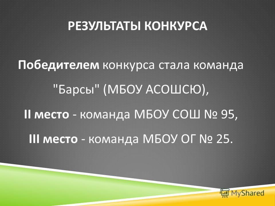 РЕЗУЛЬТАТЫ КОНКУРСА Победителем конкурса стала команда  Барсы  ( МБОУ АСОШСЮ ), II место - команда МБОУ СОШ 95, III место - команда МБОУ ОГ 25.