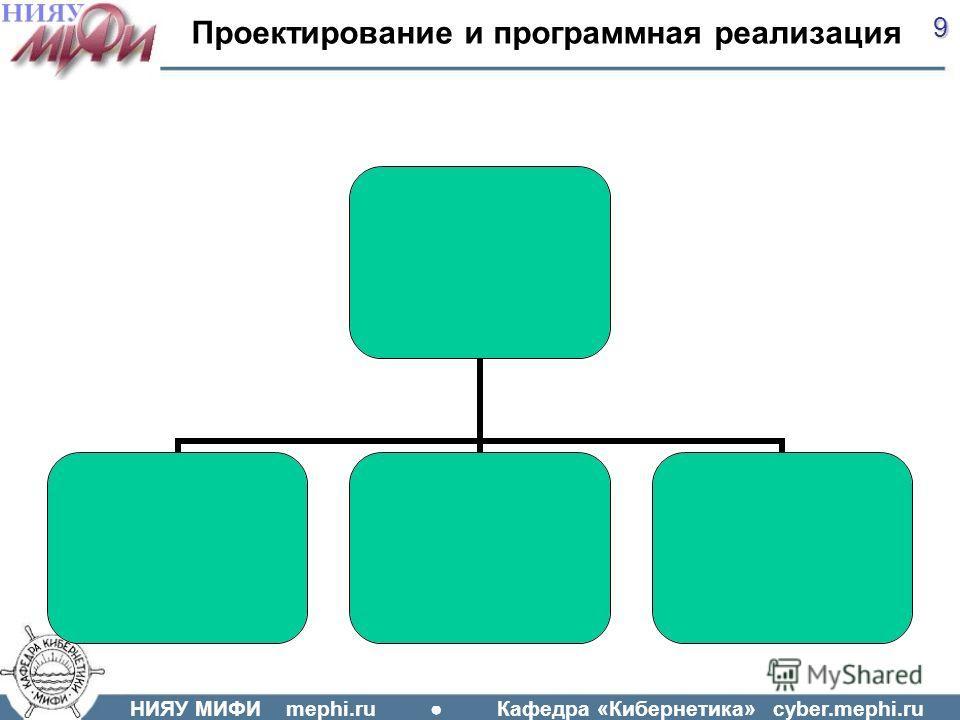 НИЯУ МИФИ mephi.ru Кафедра «Кибернетика» cyber.mephi.ru Проектирование и программная реализация 9
