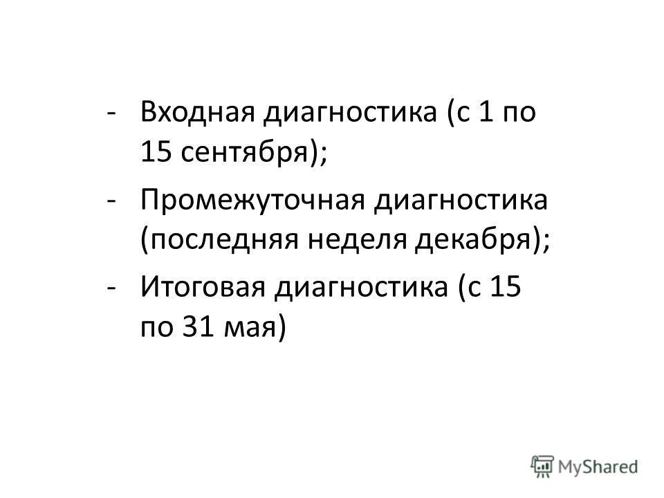 -Входная диагностика (с 1 по 15 сентября); -Промежуточная диагностика (последняя неделя декабря); -Итоговая диагностика (с 15 по 31 мая)