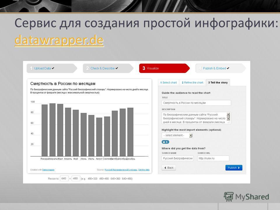 datawrapper.de Сервис для создания простой инфографики: datawrapper.de datawrapper.de