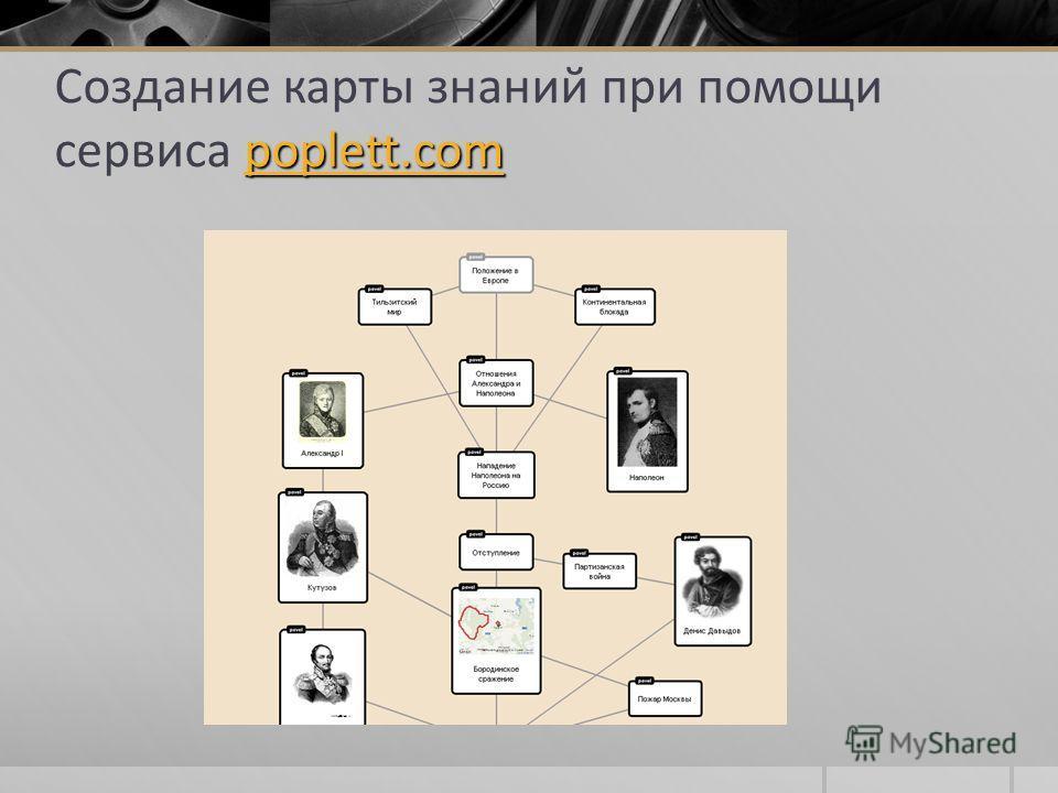 poplett.com Создание карты знаний при помощи сервиса poplett.compoplett.com