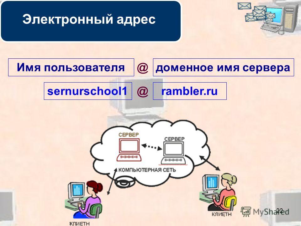 22 Электронный адрес Имя пользователя sernurschool1 @ доменное имя сервера rambler.ru @