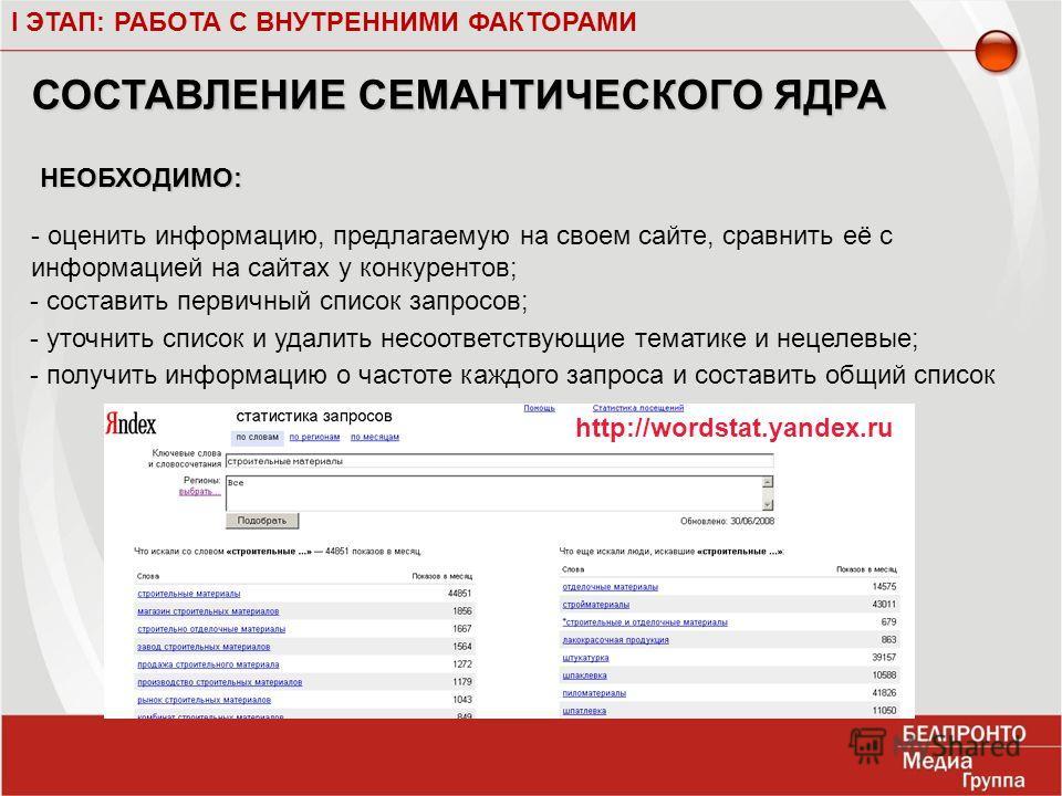 I ЭТАП: РАБОТА С ВНУТРЕННИМИ ФАКТОРАМИ СОСТАВЛЕНИЕ СЕМАНТИЧЕСКОГО ЯДРА - оценить информацию, предлагаемую на своем сайте, сравнить её с информацией на сайтах у конкурентов; НЕОБХОДИМО: - составить первичный список запросов; - уточнить список и удалит