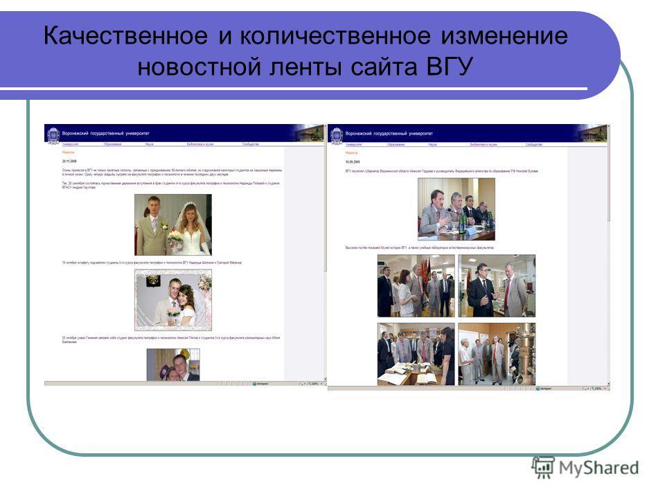 Качественное и количественное изменение новостной ленты сайта ВГУ