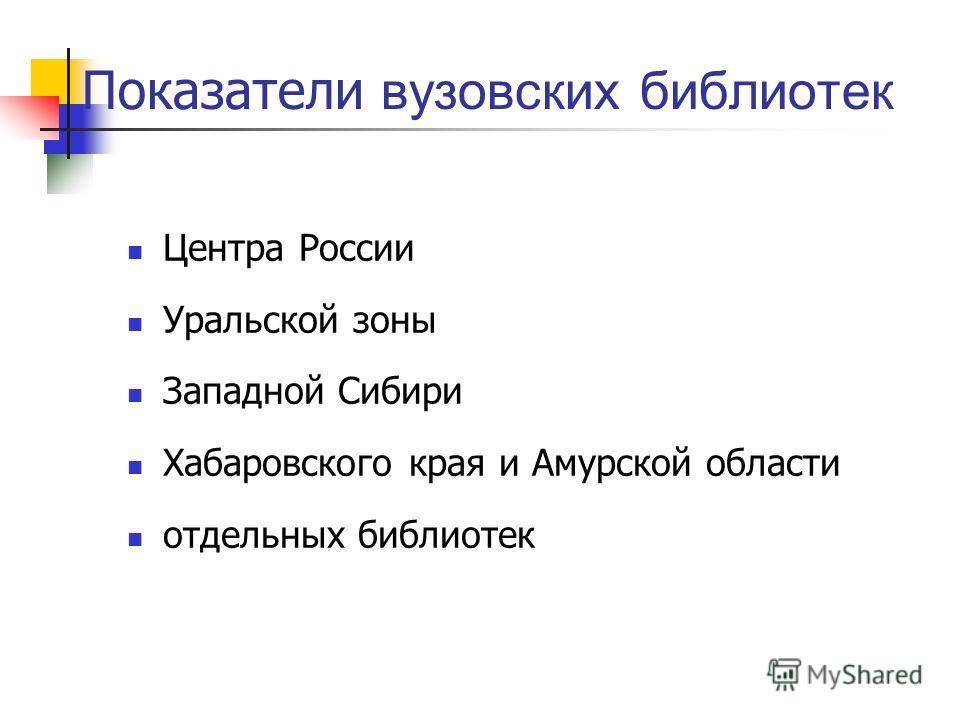 Показатели вузовских библиотек Центра России Уральской зоны Западной Сибири Хабаровского края и Амурской области отдельных библиотек