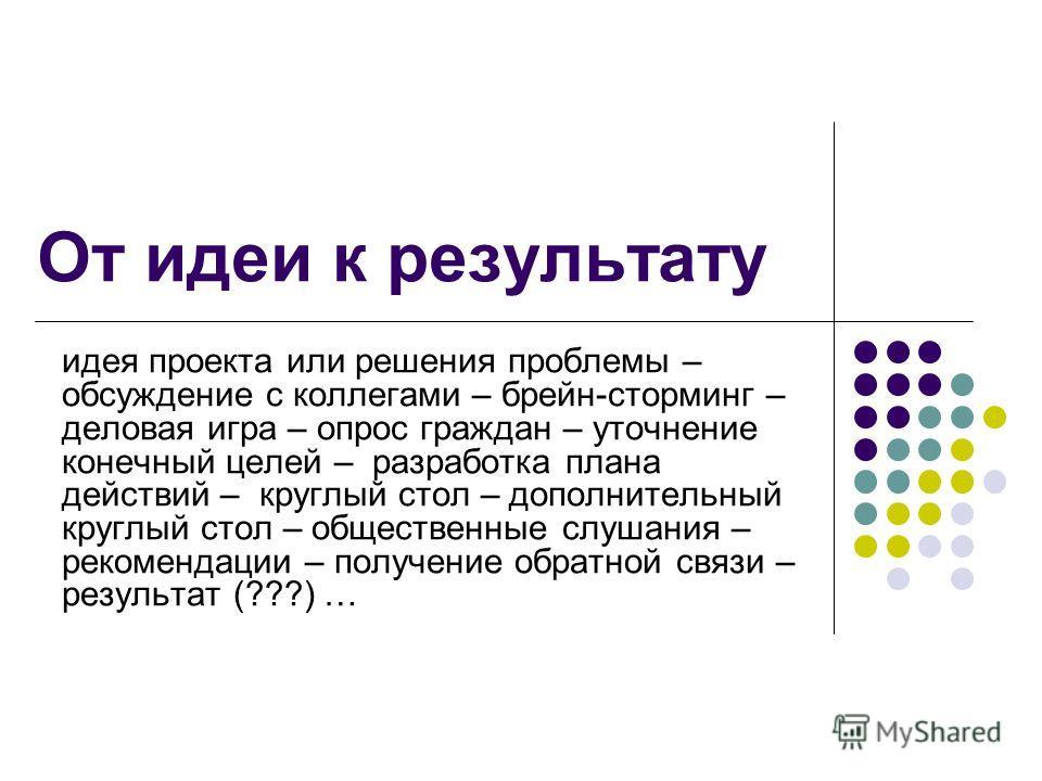 От идеи к результату идея проекта или решения проблемы – обсуждение с коллегами – брейн-сторминг – деловая игра – опрос граждан – уточнение конечный целей – разработка плана действий – круглый стол – дополнительный круглый стол – общественные слушани
