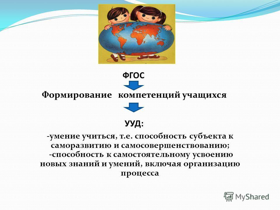 Внедрение ФГОС в начальной школе.