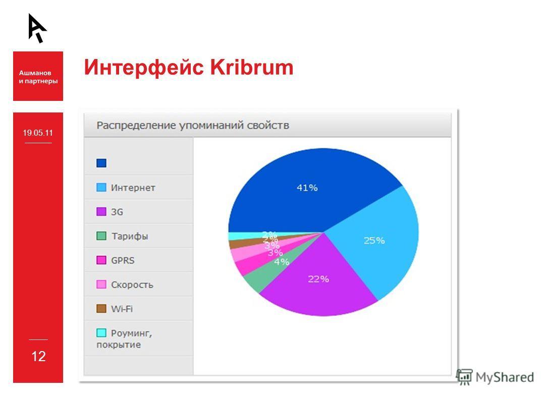 Интерфейс Kribrum 12 19.05.11