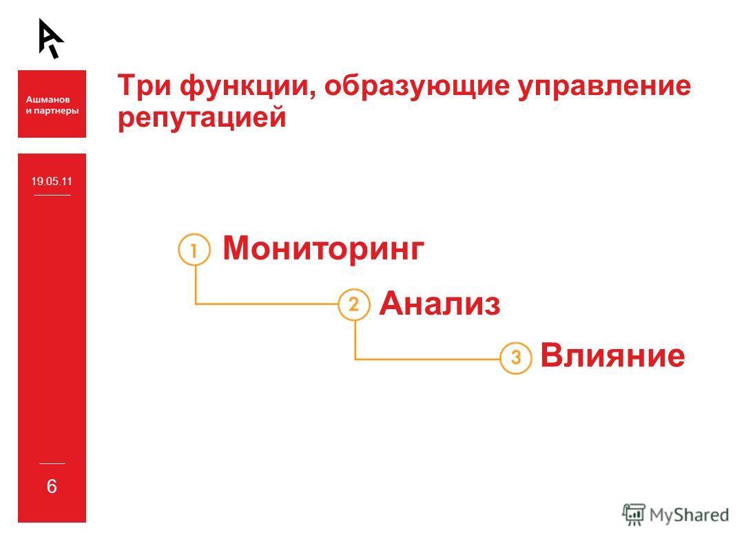 Три функции, образующие управление репутацией Мониторинг Анализ Влияние 6 19.05.11