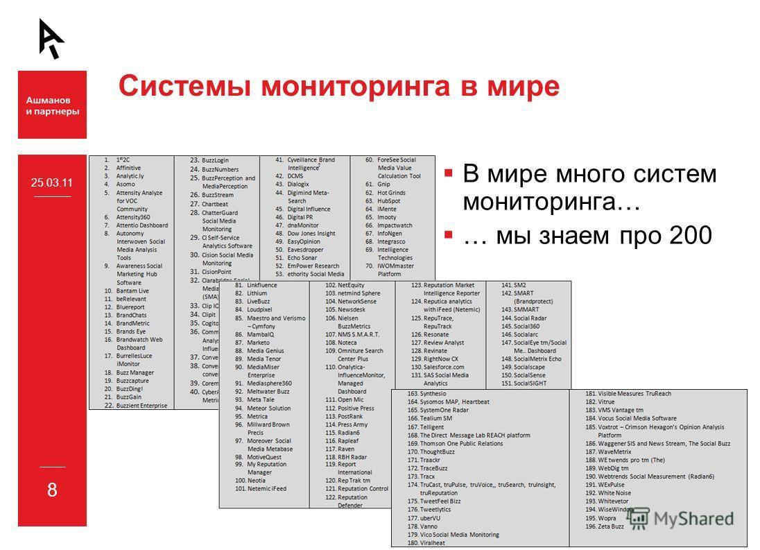 25.03.11 8 Системы мониторинга в мире В мире много систем мониторинга… … мы знаем про 200