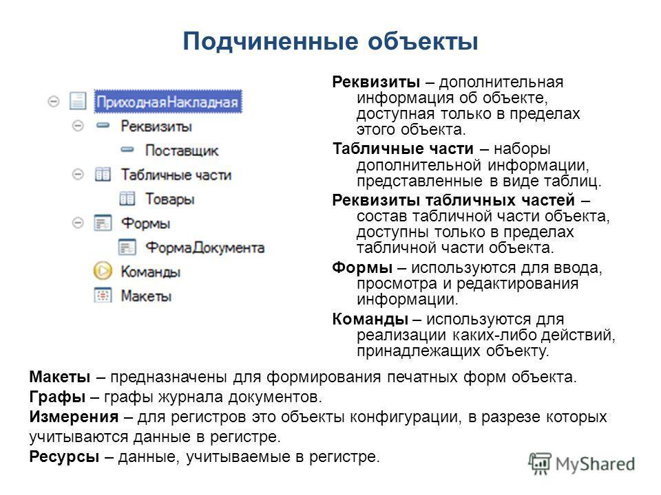 Подчиненные объекты Реквизиты – дополнительная информация об объекте, доступная только в пределах этого объекта. Табличные части – наборы дополнительной информации, представленные в виде таблиц. Реквизиты табличных частей – состав табличной части объ