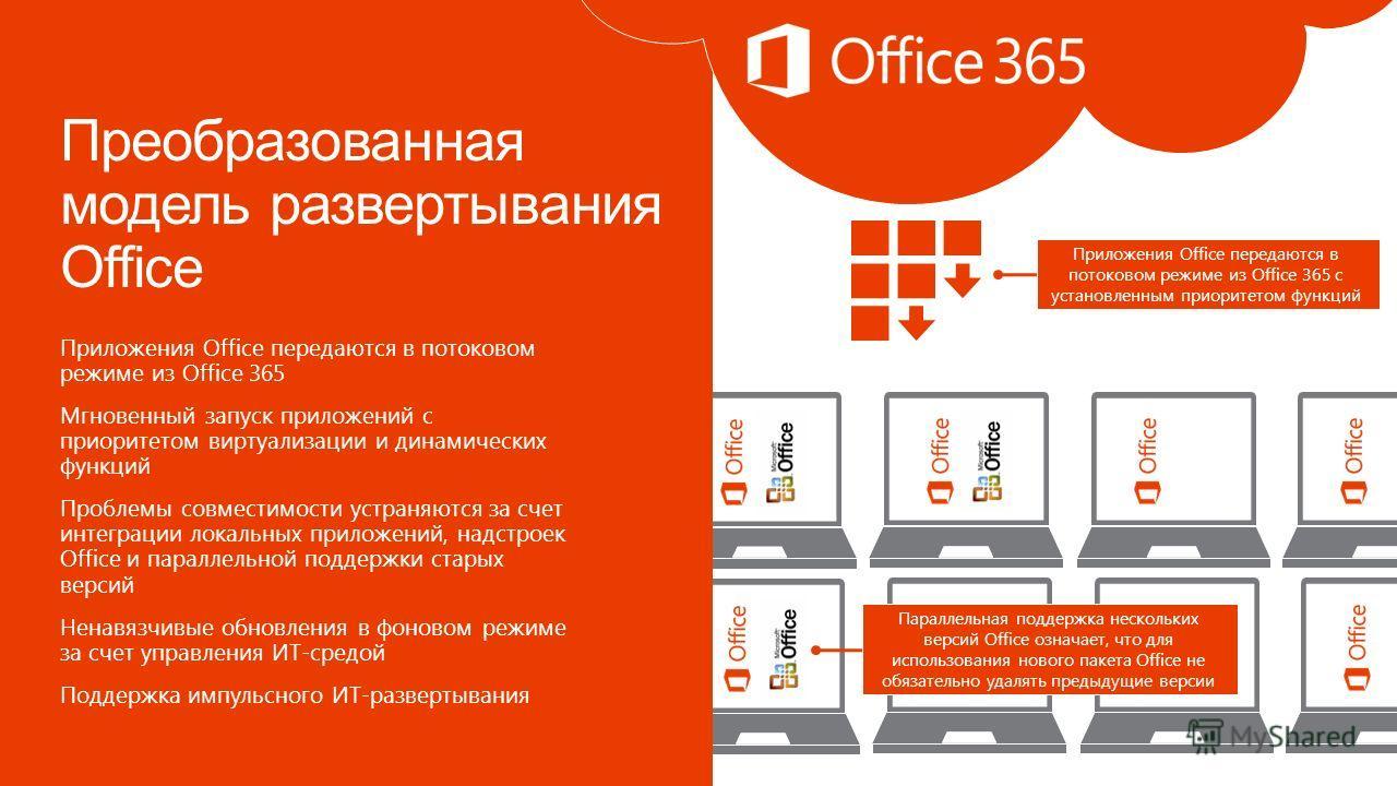 Приложения Office передаются в потоковом режиме из Office 365 Мгновенный запуск приложений с приоритетом виртуализации и динамических функций Проблемы совместимости устраняются за счет интеграции локальных приложений, надстроек Office и параллельной