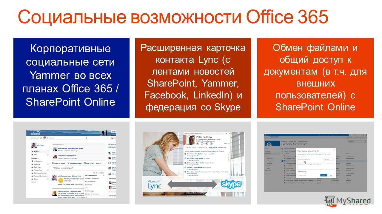 Корпоративные социальные сети Yammer во всех планах Office 365 / SharePoint Online Расширенная карточка контакта Lync (с лентами новостей SharePoint, Yammer, Facebook, LinkedIn) и федерация со Skype Обмен файлами и общий доступ к документам (в т.ч. д