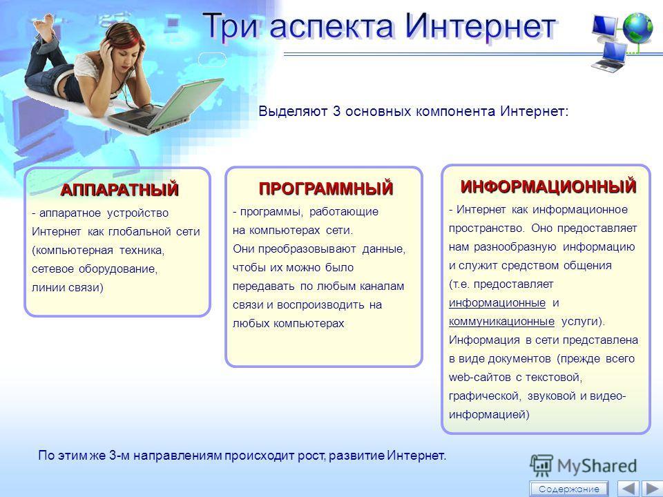 Выделяют 3 основных компонента Интернет: Содержание По этим же 3-м направлениям происходит рост, развитие Интернет. АППАРАТНЫЙ - аппаратное устройство Интернет как глобальной сети (компьютерная техника, сетевое оборудование, линии связи) ПРОГРАММНЫЙ