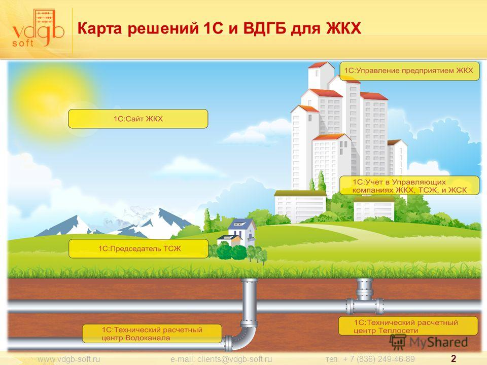 Карта решений 1С и ВДГБ для ЖКХ 2 www.vdgb-soft.ru e-mail: clients@vdgb-soft.ru тел. + 7 (836) 249-46-89