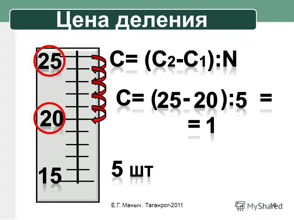 Цена деления 16Е.Г. Маныч. Таганрог-2011