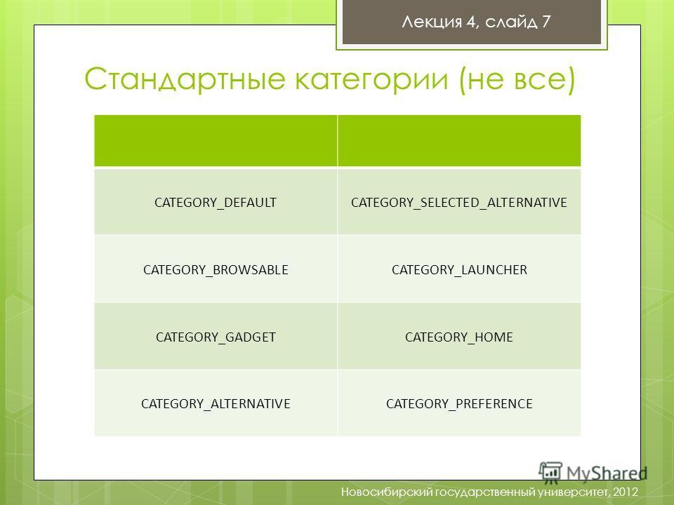 Лекция 4, слайд 7 Новосибирский государственный университет, 2012 Стандартные категории (не все) CATEGORY_DEFAULTCATEGORY_SELECTED_ALTERNATIVE CATEGORY_BROWSABLECATEGORY_LAUNCHER CATEGORY_GADGETCATEGORY_HOME CATEGORY_ALTERNATIVECATEGORY_PREFERENCE