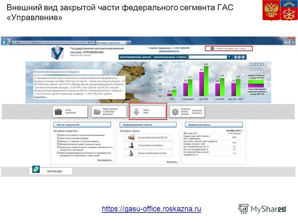 25 Внешний вид закрытой части федерального сегмента ГАС «Управление» https://gasu-office.roskazna.ru