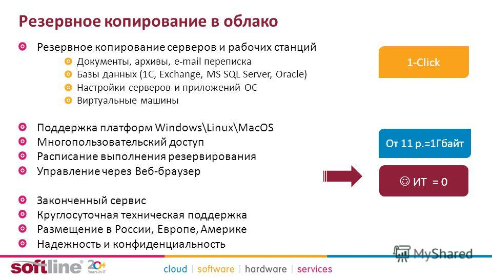 Резервное копирование в облако Резервное копирование серверов и рабочих станций Документы, архивы, e-mail переписка Базы данных (1С, Exchange, MS SQL Server, Oracle) Настройки серверов и приложений ОС Виртуальные машины Поддержка платформ Windows\Lin